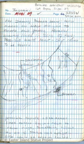 Pages from Jo Anne Van Tilburg's field book detailing attributes of the right ear (left) and incised 'tattoo' on prone Moai 14-548-009. © 1984 EISP/Notes: J. Van Tilburg.